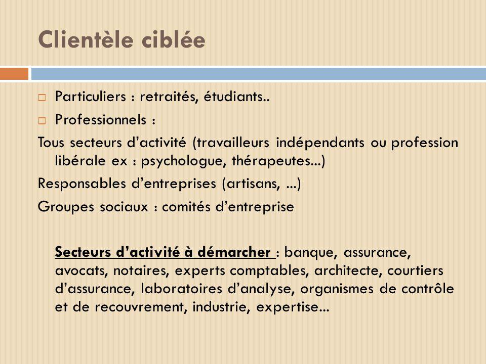 Clientèle ciblée Particuliers : retraités, étudiants.. Professionnels : Tous secteurs dactivité (travailleurs indépendants ou profession libérale ex :