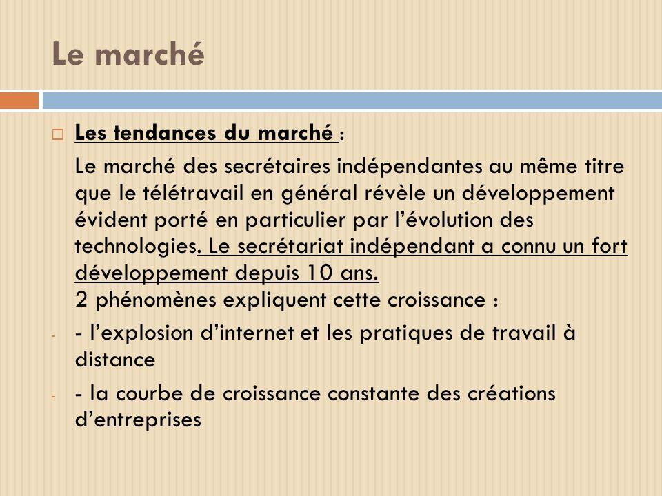 Le marché Les tendances du marché : Le marché des secrétaires indépendantes au même titre que le télétravail en général révèle un développement éviden
