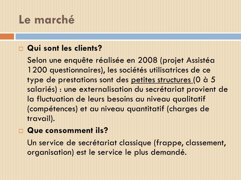 Le marché Qui sont les clients? Selon une enquête réalisée en 2008 (projet Assistéa 1200 questionnaires), les sociétés utilisatrices de ce type de pre