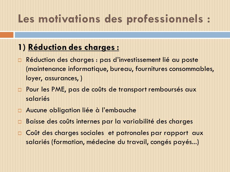 Les motivations des professionnels : 1) Réduction des charges : Réduction des charges : pas dinvestissement lié au poste (maintenance informatique, bu