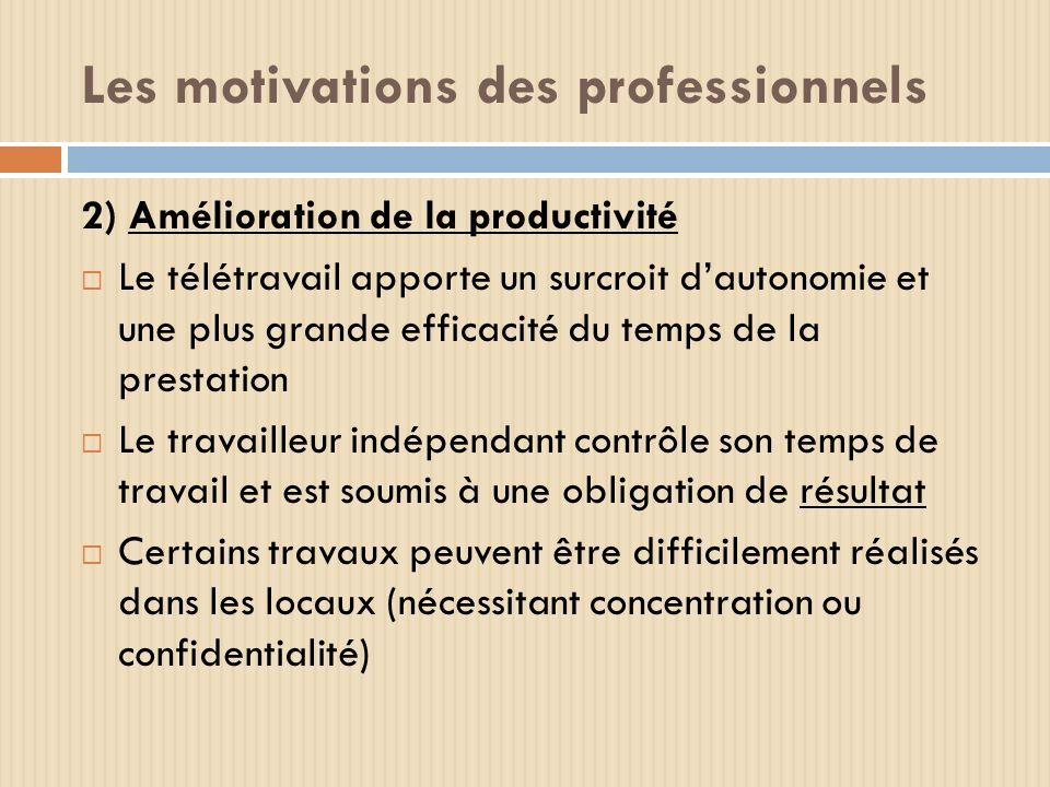 Les motivations des professionnels 2) Amélioration de la productivité Le télétravail apporte un surcroit dautonomie et une plus grande efficacité du t