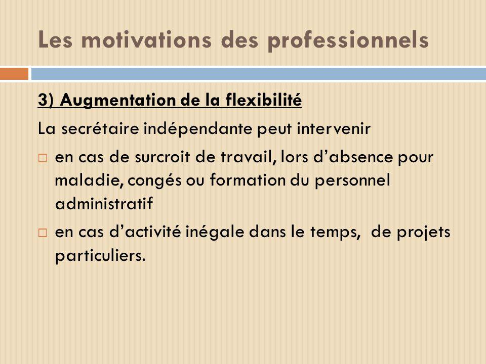Les motivations des professionnels 3) Augmentation de la flexibilité La secrétaire indépendante peut intervenir en cas de surcroit de travail, lors da