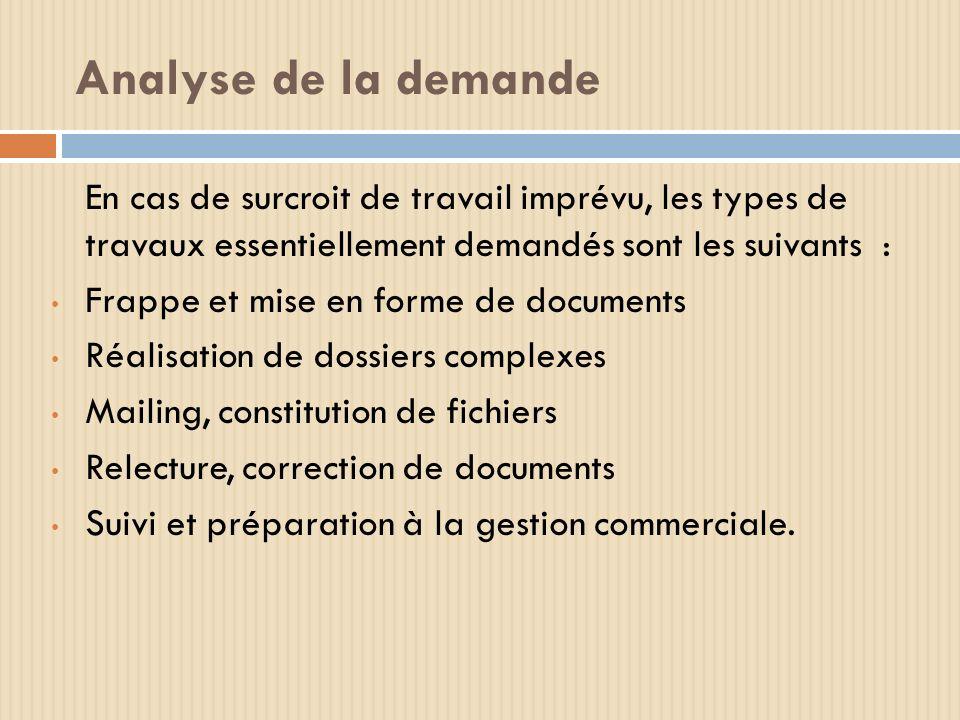 Analyse de la demande En cas de surcroit de travail imprévu, les types de travaux essentiellement demandés sont les suivants : Frappe et mise en forme