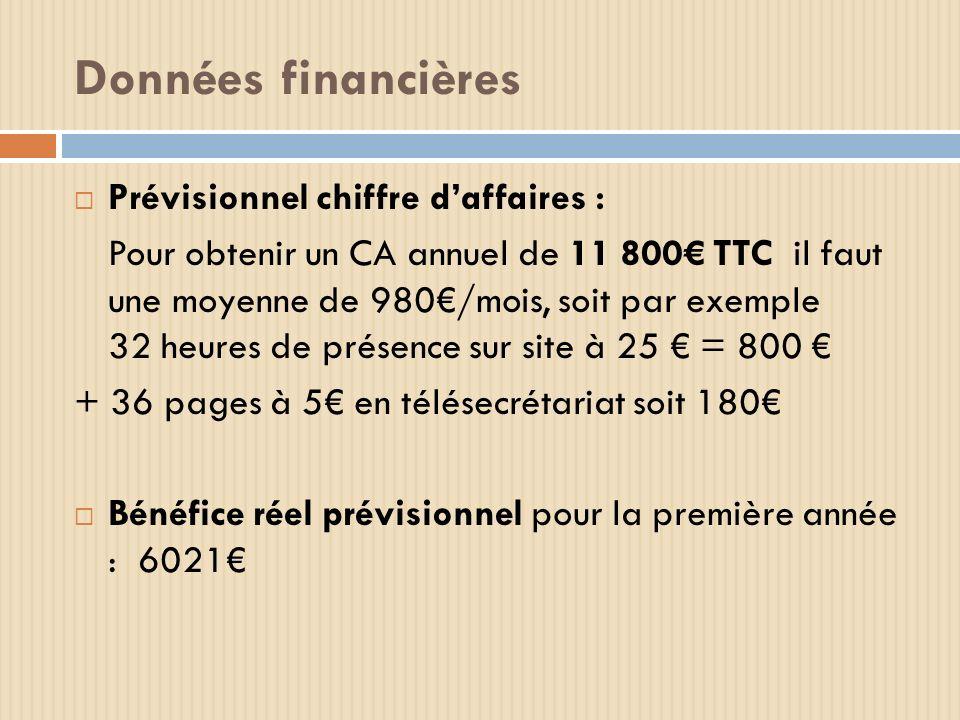 Données financières Prévisionnel chiffre daffaires : Pour obtenir un CA annuel de 11 800 TTC il faut une moyenne de 980/mois, soit par exemple 32 heur