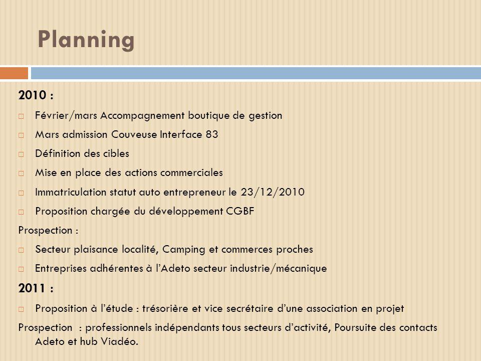Planning 2010 : Février/mars Accompagnement boutique de gestion Mars admission Couveuse Interface 83 Définition des cibles Mise en place des actions c