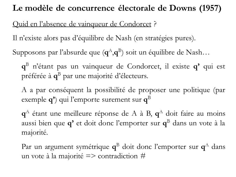Le modèle de concurrence électorale de Downs (1957) Quid en labsence de vainqueur de Condorcet ? Il nexiste alors pas déquilibre de Nash (en stratégie