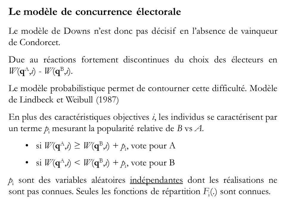 Le modèle de concurrence électorale Le modèle de Downs nest donc pas décisif en labsence de vainqueur de Condorcet. Due au réactions fortement discont