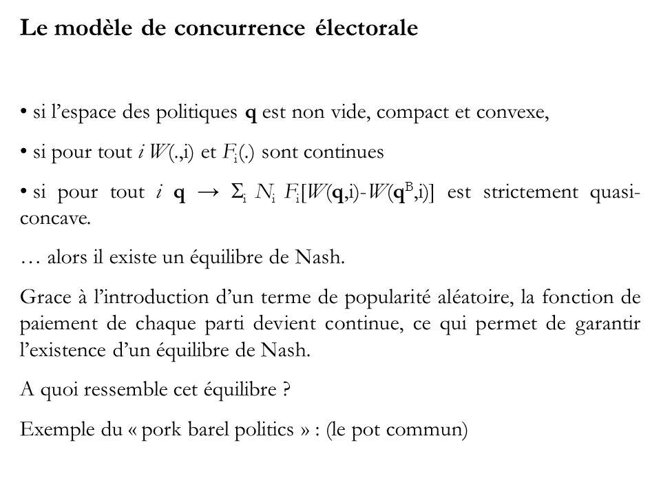 Le modèle de concurrence électorale si lespace des politiques q est non vide, compact et convexe, si pour tout i W(.,i) et F i (.) sont continues si pour tout i q i N i F i [W(q,i)-W(q B,i)] est strictement quasi- concave.