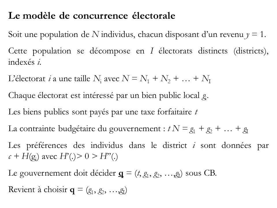 Le modèle de concurrence électorale Soit une population de N individus, chacun disposant dun revenu y = 1. Cette population se décompose en I électora