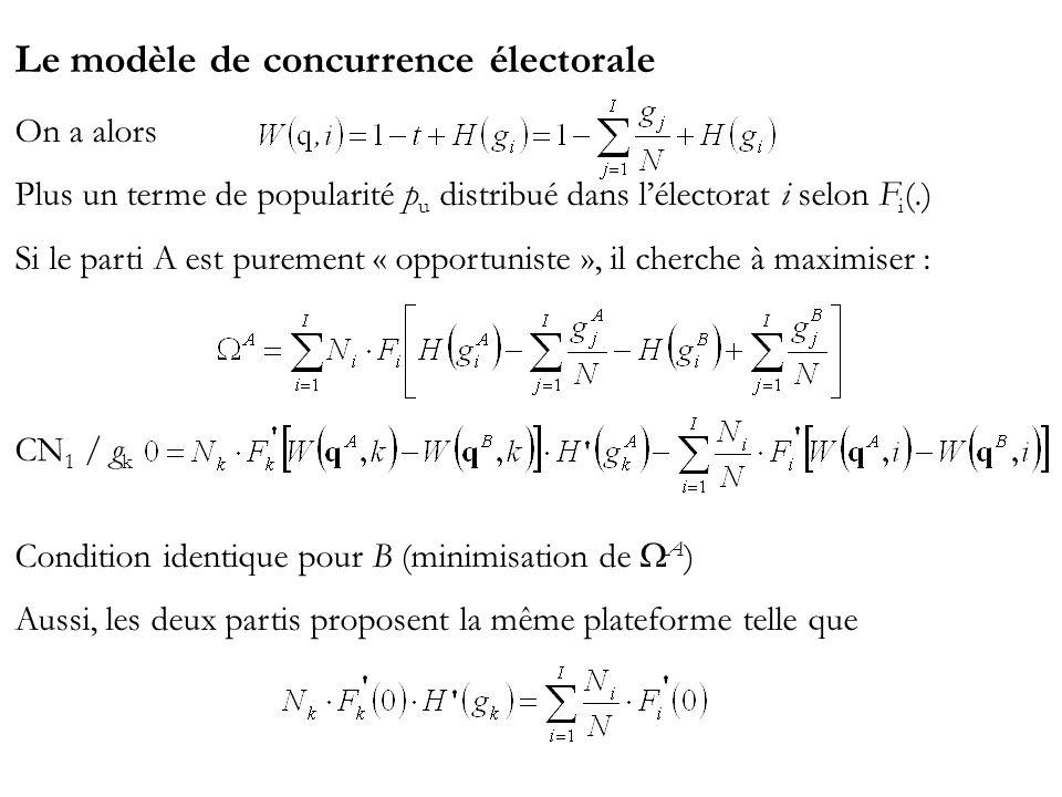 Le modèle de concurrence électorale On a alors Plus un terme de popularité p u distribué dans lélectorat i selon F i (.) Si le parti A est purement « opportuniste », il cherche à maximiser : CN 1 / g k Condition identique pour B (minimisation de A ) Aussi, les deux partis proposent la même plateforme telle que