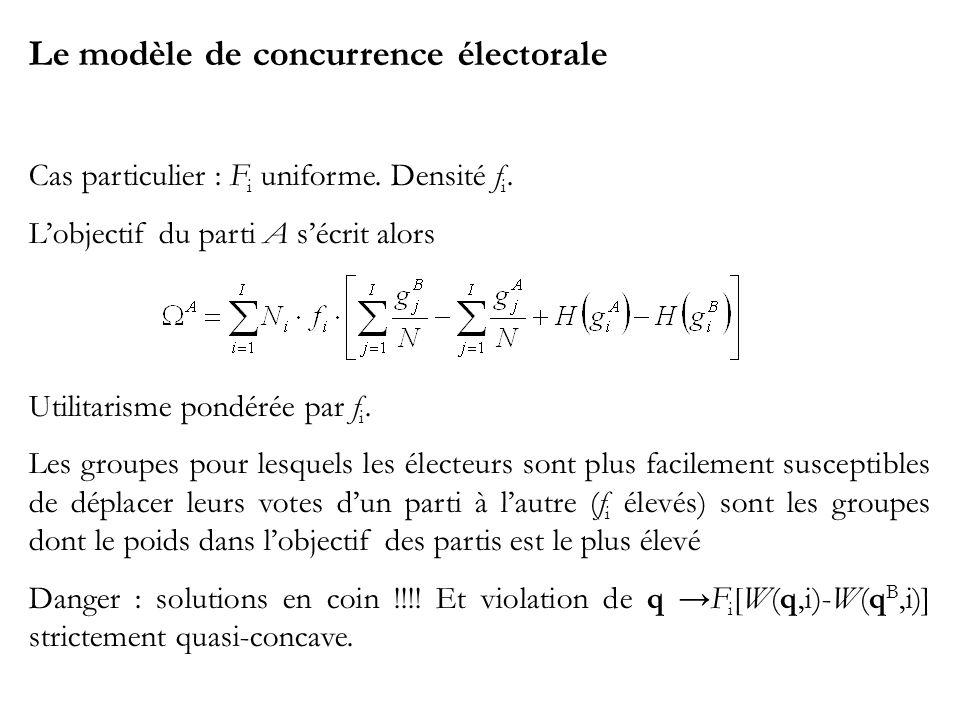 Le modèle de concurrence électorale Cas particulier : F i uniforme. Densité f i. Lobjectif du parti A sécrit alors Utilitarisme pondérée par f i. Les