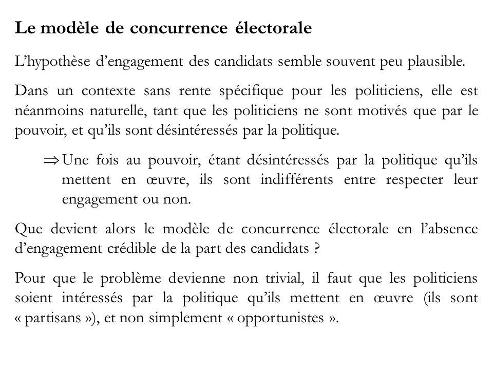 Le modèle de concurrence électorale Lhypothèse dengagement des candidats semble souvent peu plausible. Dans un contexte sans rente spécifique pour les