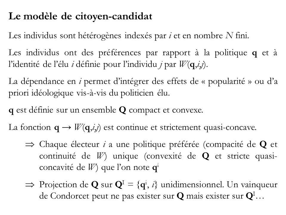 Le modèle de citoyen-candidat Les individus sont hétérogènes indexés par i et en nombre N fini. Les individus ont des préférences par rapport à la pol