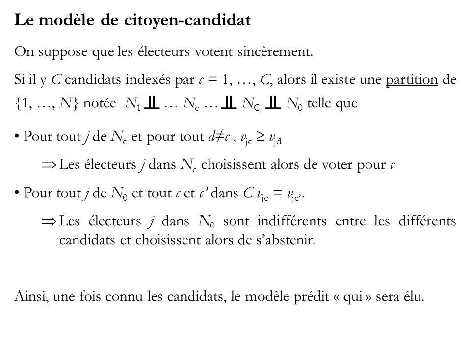 Le modèle de citoyen-candidat On suppose que les électeurs votent sincèrement. Si il y C candidats indexés par c = 1, …, C, alors il existe une partit