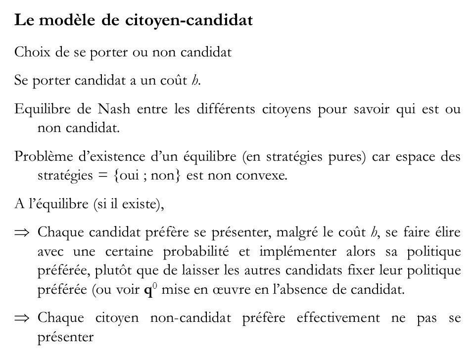Le modèle de citoyen-candidat Choix de se porter ou non candidat Se porter candidat a un coût h. Equilibre de Nash entre les différents citoyens pour