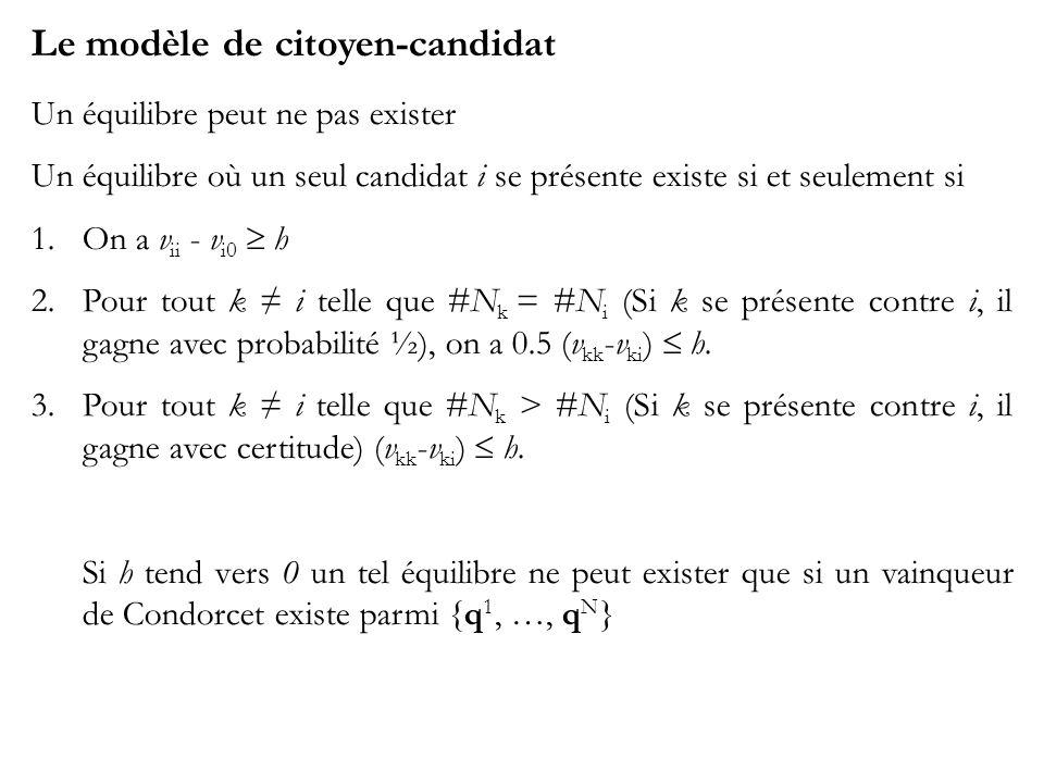 Le modèle de citoyen-candidat Un équilibre peut ne pas exister Un équilibre où un seul candidat i se présente existe si et seulement si 1.On a v ii - v i0 h 2.Pour tout k i telle que #N k = #N i (Si k se présente contre i, il gagne avec probabilité ½), on a 0.5 (v kk -v ki ) h.