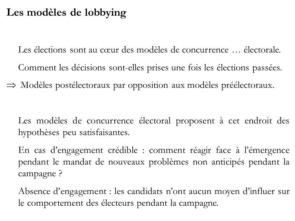 Les modèles de lobbying Les élections sont au cœur des modèles de concurrence … électorale. Comment les décisions sont-elles prises une fois les élect