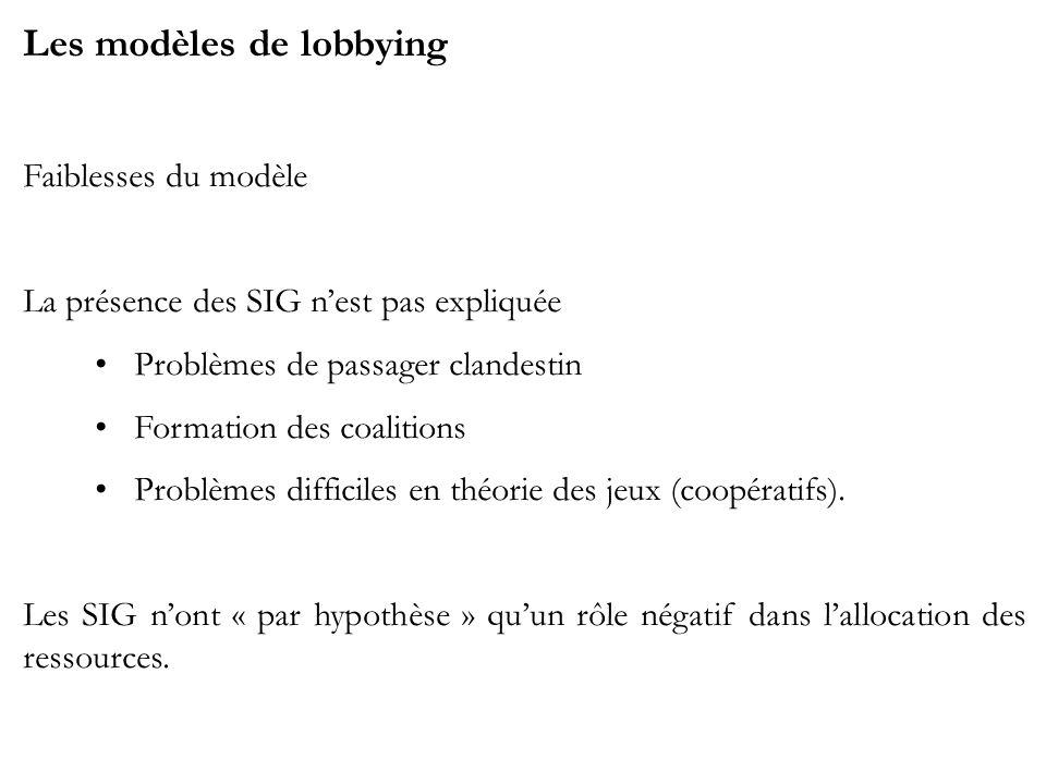 Les modèles de lobbying Faiblesses du modèle La présence des SIG nest pas expliquée Problèmes de passager clandestin Formation des coalitions Problèmes difficiles en théorie des jeux (coopératifs).