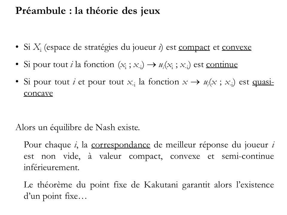 Préambule : la théorie des jeux Si X i (espace de stratégies du joueur i) est compact et convexe Si pour tout i la fonction (x i ; x -i ) u i (x i ; x -i ) est continue Si pour tout i et pour tout x -i la fonction x u i (x ; x -i ) est quasi- concave Alors un équilibre de Nash existe.