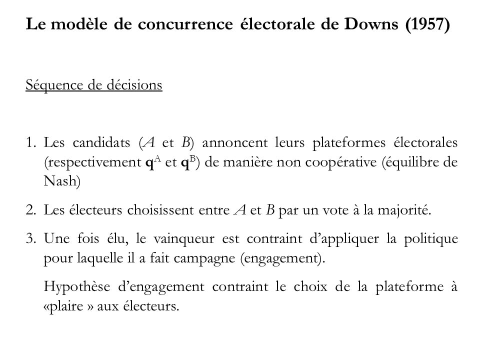 Le modèle de concurrence électorale de Downs (1957) Séquence de décisions 1.Les candidats (A et B) annoncent leurs plateformes électorales (respectivement q A et q B ) de manière non coopérative (équilibre de Nash) 2.Les électeurs choisissent entre A et B par un vote à la majorité.