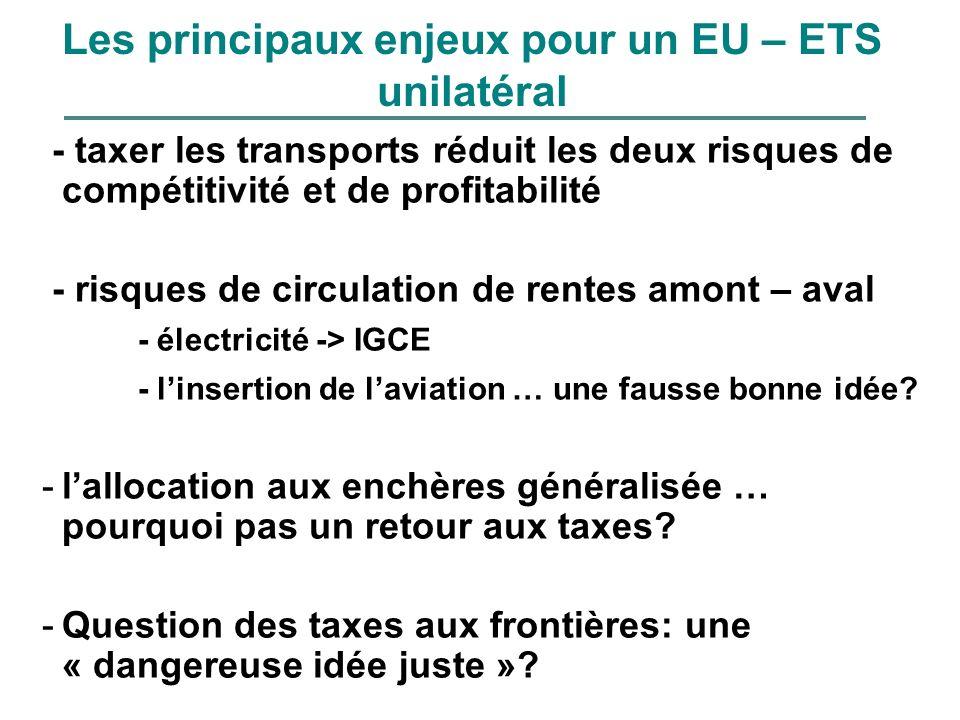 Les principaux enjeux pour un EU – ETS unilatéral - taxer les transports réduit les deux risques de compétitivité et de profitabilité - risques de cir