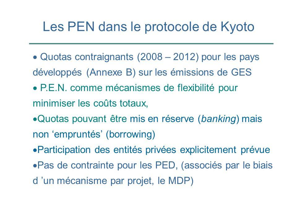 Les PEN dans le protocole de Kyoto Quotas contraignants (2008 – 2012) pour les pays développés (Annexe B) sur les émissions de GES P.E.N. comme mécani