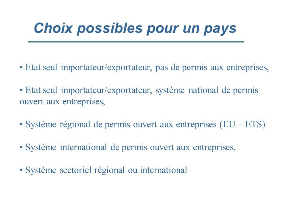 Choix possibles pour un pays Etat seul importateur/exportateur, pas de permis aux entreprises, Etat seul importateur/exportateur, système national de