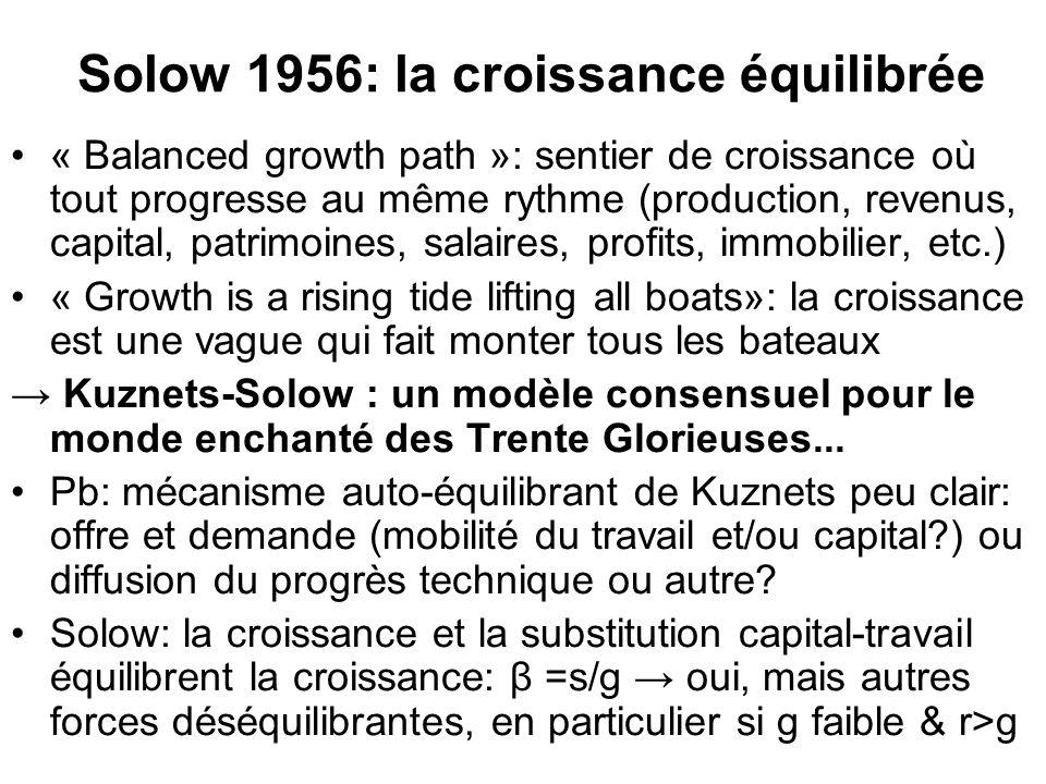Solow 1956: la croissance équilibrée « Balanced growth path »: sentier de croissance où tout progresse au même rythme (production, revenus, capital, p