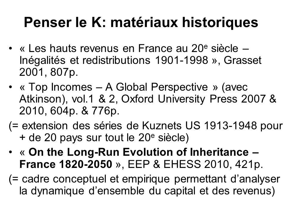Penser le K: matériaux historiques « Les hauts revenus en France au 20 e siècle – Inégalités et redistributions 1901-1998 », Grasset 2001, 807p. « Top