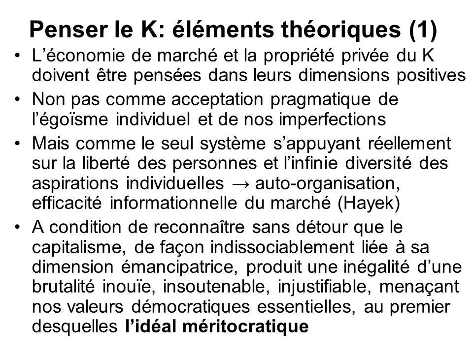 Penser le K: éléments théoriques (1) Léconomie de marché et la propriété privée du K doivent être pensées dans leurs dimensions positives Non pas comm