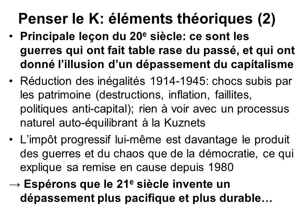 Penser le K: éléments théoriques (2) Principale leçon du 20 e siècle: ce sont les guerres qui ont fait table rase du passé, et qui ont donné lillusion