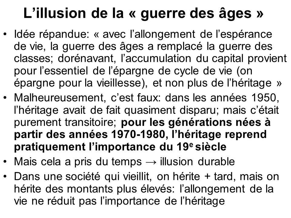 Lillusion de la « guerre des âges » Idée répandue: « avec lallongement de lespérance de vie, la guerre des âges a remplacé la guerre des classes; doré