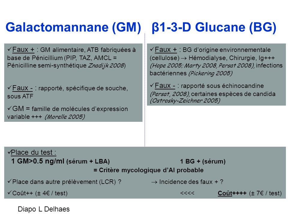 Faux + : BG dorigine environnementale (cellulose) Hémodialyse, Chirurgie, Ig+++ (Hope 2005; Marty 2008, Persat 2008), infections bactériennes (Pickeri