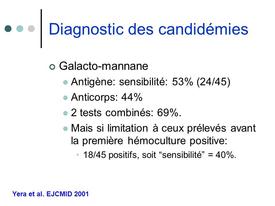 Diagnostic des candidémies Galacto-mannane Antigène: sensibilité: 53% (24/45) Anticorps: 44% 2 tests combinés: 69%. Mais si limitation à ceux prélevés