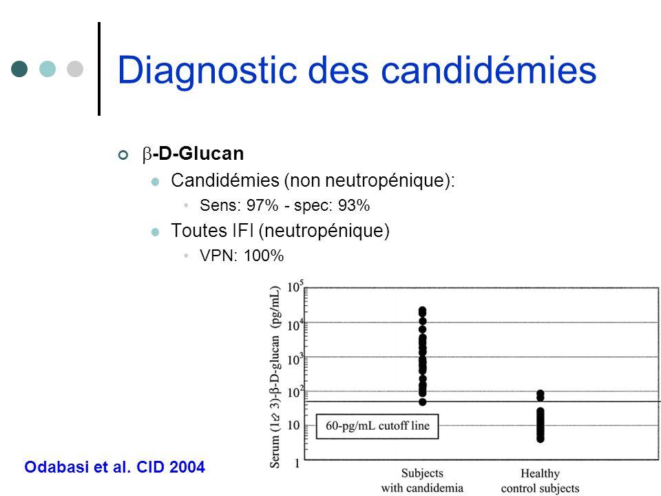 Diagnostic des candidémies -D-Glucan Candidémies (non neutropénique): Sens: 97% - spec: 93% Toutes IFI (neutropénique) VPN: 100% Odabasi et al. CID 20