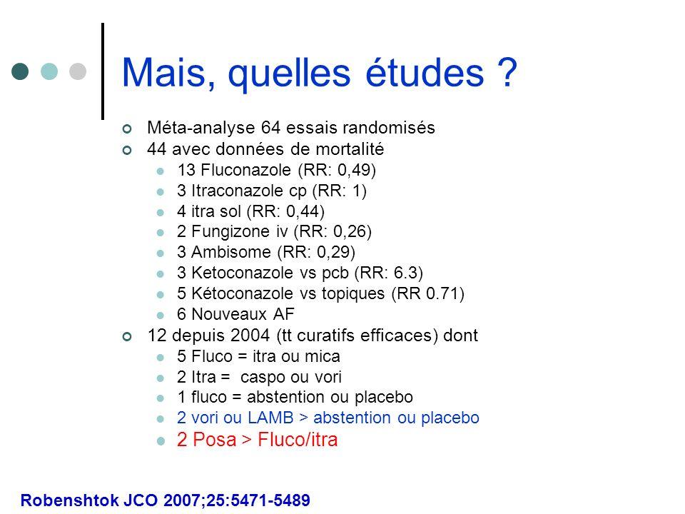 Mais, quelles études ? Méta-analyse 64 essais randomisés 44 avec données de mortalité 13 Fluconazole (RR: 0,49) 3 Itraconazole cp (RR: 1) 4 itra sol (