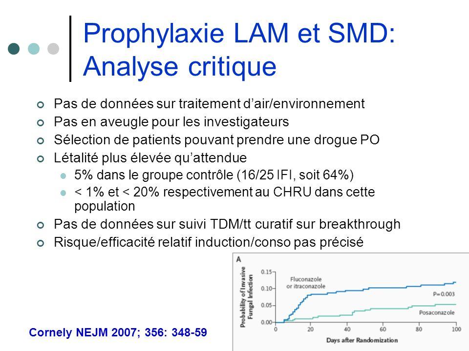 Prophylaxie LAM et SMD: Analyse critique Pas de données sur traitement dair/environnement Pas en aveugle pour les investigateurs Sélection de patients