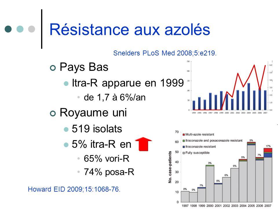 Résistance aux azolés Pays Bas Itra-R apparue en 1999 de 1,7 à 6%/an Royaume uni 519 isolats 5% itra-R en 65% vori-R 74% posa-R Howard EID 2009;15:106