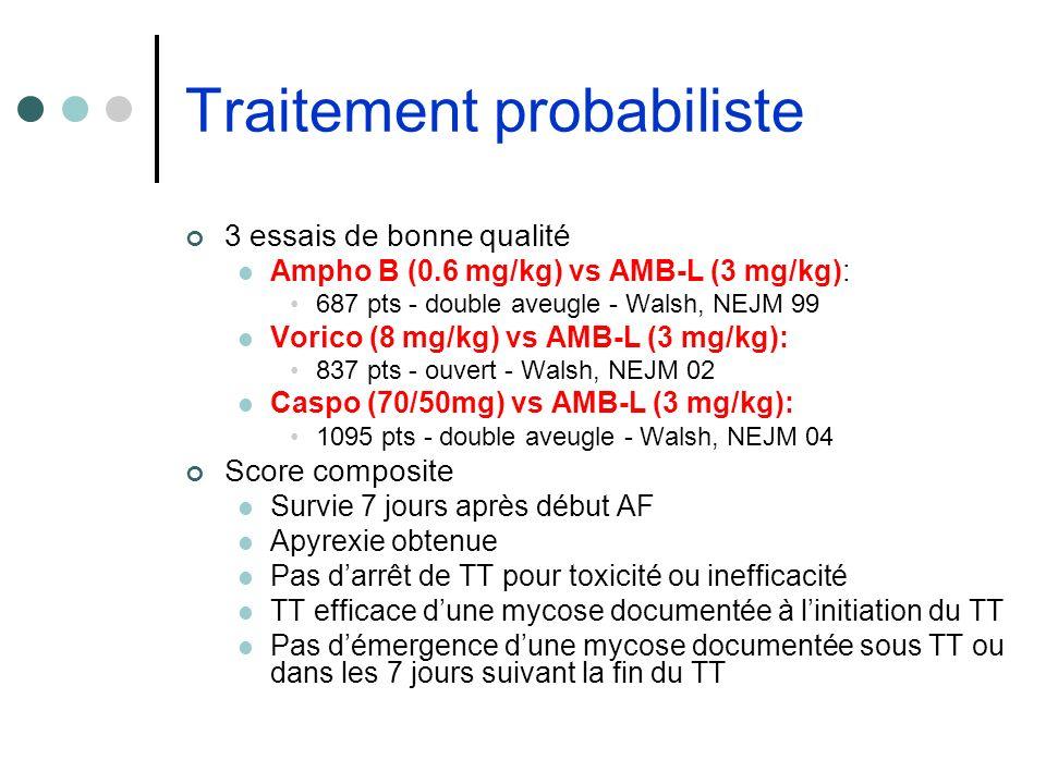 Traitement probabiliste 3 essais de bonne qualité Ampho B (0.6 mg/kg) vs AMB-L (3 mg/kg): 687 pts - double aveugle - Walsh, NEJM 99 Vorico (8 mg/kg) v