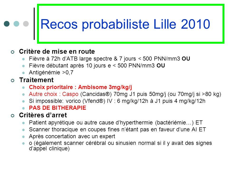 Recos probabiliste Lille 2010 Critère de mise en route Fièvre à 72h dATB large spectre & 7 jours < 500 PNN/mm3 OU Fièvre débutant après 10 jours e < 5