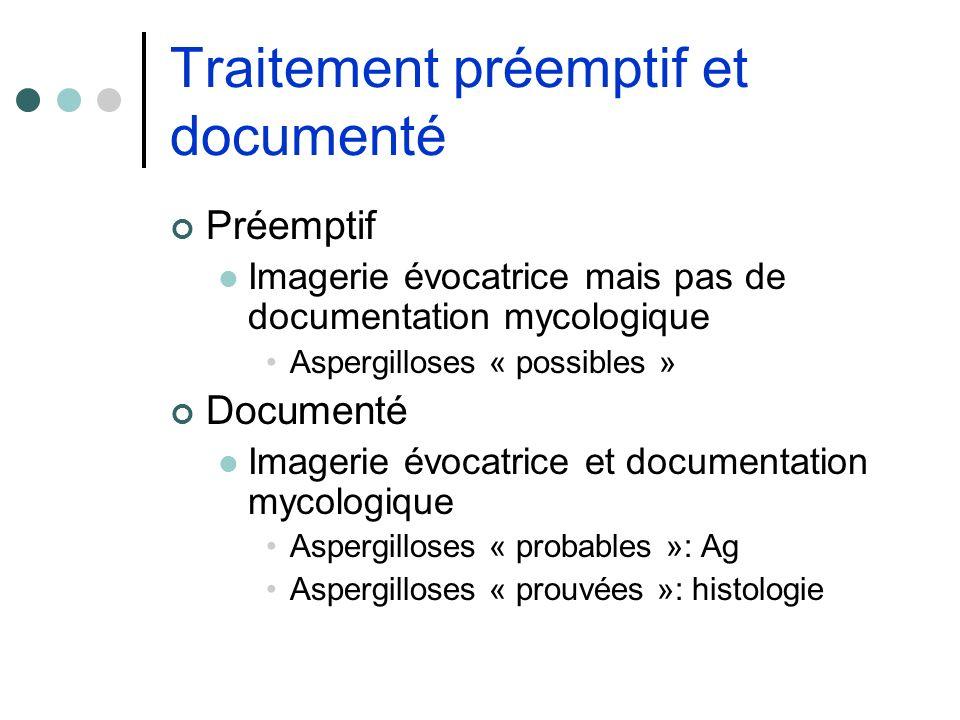 Traitement préemptif et documenté Préemptif Imagerie évocatrice mais pas de documentation mycologique Aspergilloses « possibles » Documenté Imagerie é