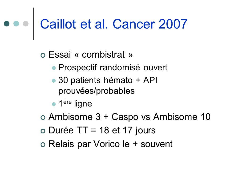 Caillot et al. Cancer 2007 Essai « combistrat » Prospectif randomisé ouvert 30 patients hémato + API prouvées/probables 1 ère ligne Ambisome 3 + Caspo