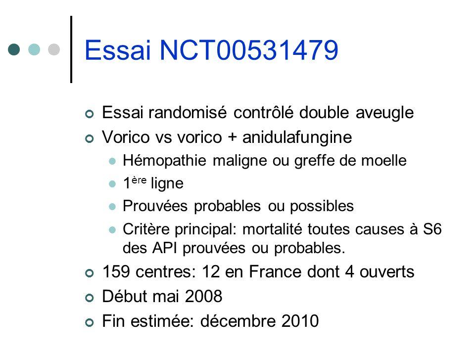 Essai NCT00531479 Essai randomisé contrôlé double aveugle Vorico vs vorico + anidulafungine Hémopathie maligne ou greffe de moelle 1 ère ligne Prouvée