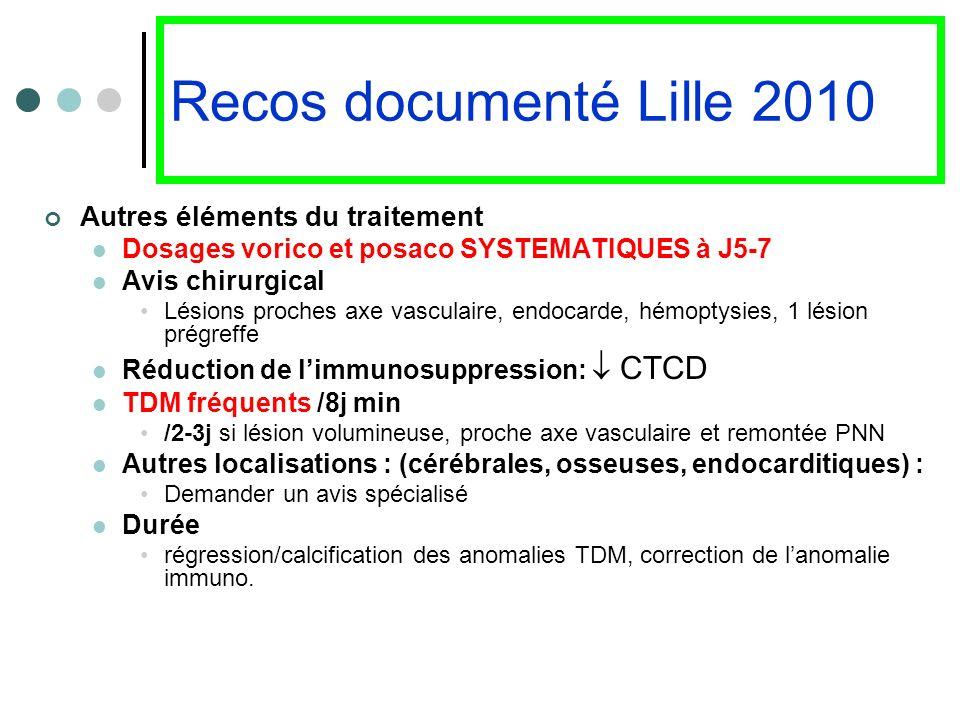 Recos documenté Lille 2010 Autres éléments du traitement Dosages vorico et posaco SYSTEMATIQUES à J5-7 Avis chirurgical Lésions proches axe vasculaire