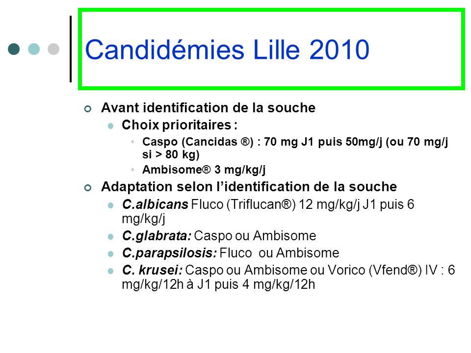 Candidémies Lille 2010 Avant identification de la souche Choix prioritaires : Caspo (Cancidas ®) : 70 mg J1 puis 50mg/j (ou 70 mg/j si > 80 kg) Ambiso