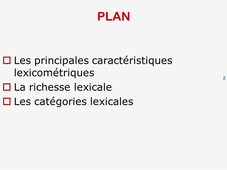 53 Catégories lexicales au niveau du corpus Les catégories lexicales Catégories lexicales au niveau du corpus قَال / يَقُولُ - 714 نفْس - 211 صاحِب - 93 معنًى - 89 ال - 7825 هُ - 2936 إنّما - 58 ليس - 148