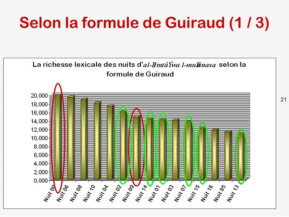 21 Selon la formule de Guiraud (1 / 3)