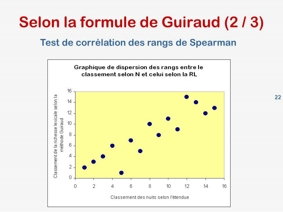 22 Selon la formule de Guiraud (2 / 3) Test de corrélation des rangs de Spearman