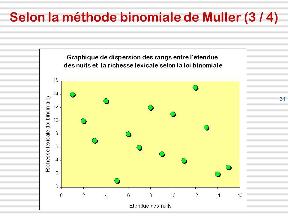 31 Selon la méthode binomiale de Muller (3 / 4)