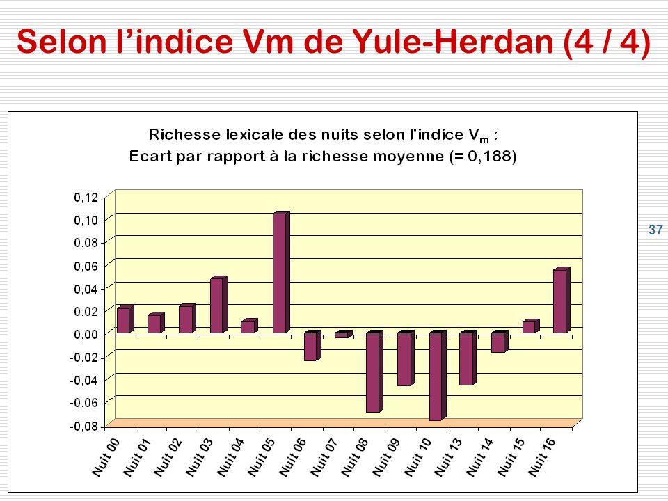 37 Selon lindice Vm de Yule-Herdan (4 / 4)